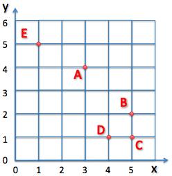 Математика 10th grade