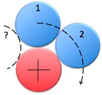 Математика k-10 figure