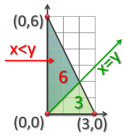 triangle line equation form formula shapes geometry