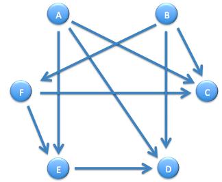 Математика k-11 set