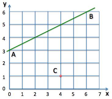 Математика k-12 square