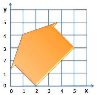 Математика k-12 geometry
