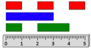 Математика k-2 tlength