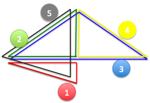 5 right triangles