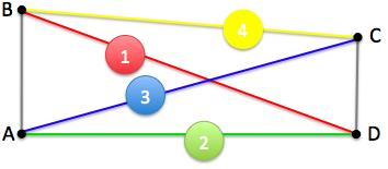 Математика K-3 geometry length