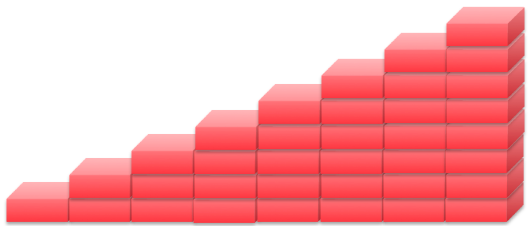 Математика k-5 brick set