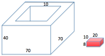 volume of rectangles