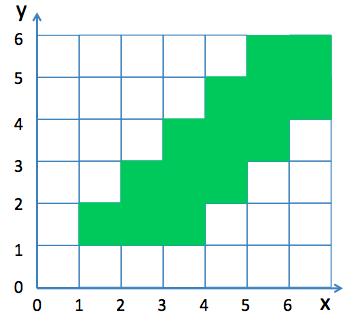 Математика k-6 area