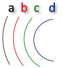Два радиуса окружности, 7 букв