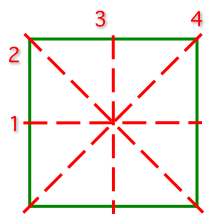 Математика k7 square symmetry