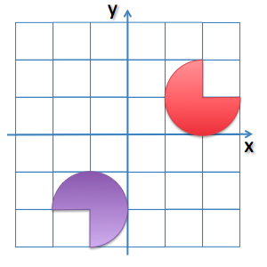 Математика k-8 graph symmetry