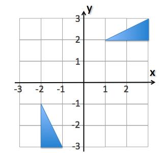 Математика k-8 rotation transformation