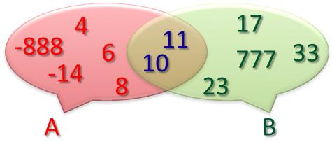 Математика k-8 sets