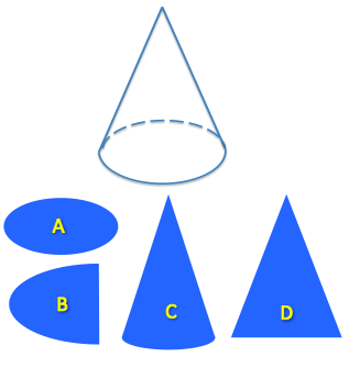 Математика 9 conus geometry