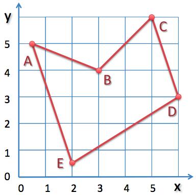 Математика K9 test